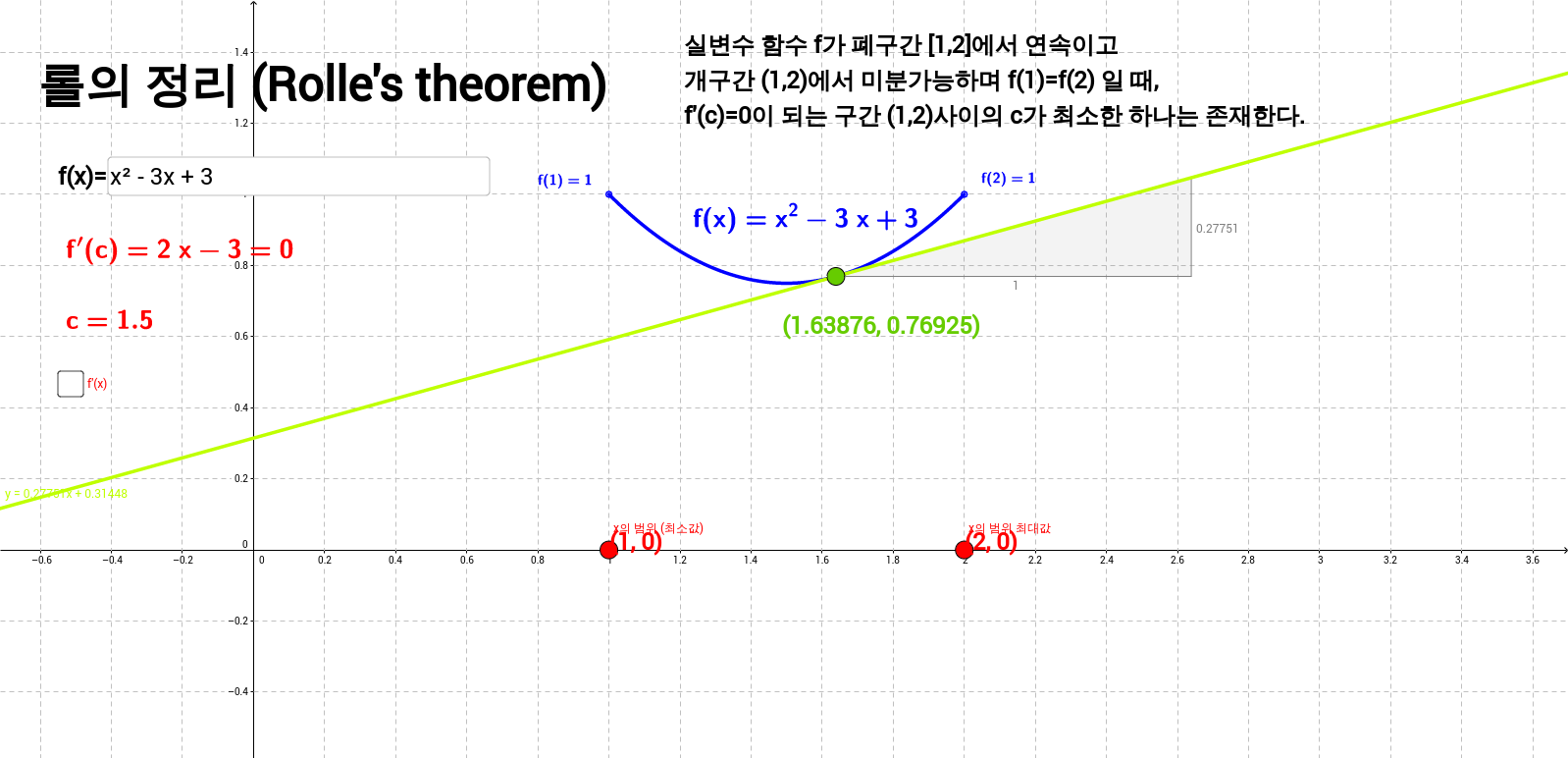 Rolle's-theorem-1