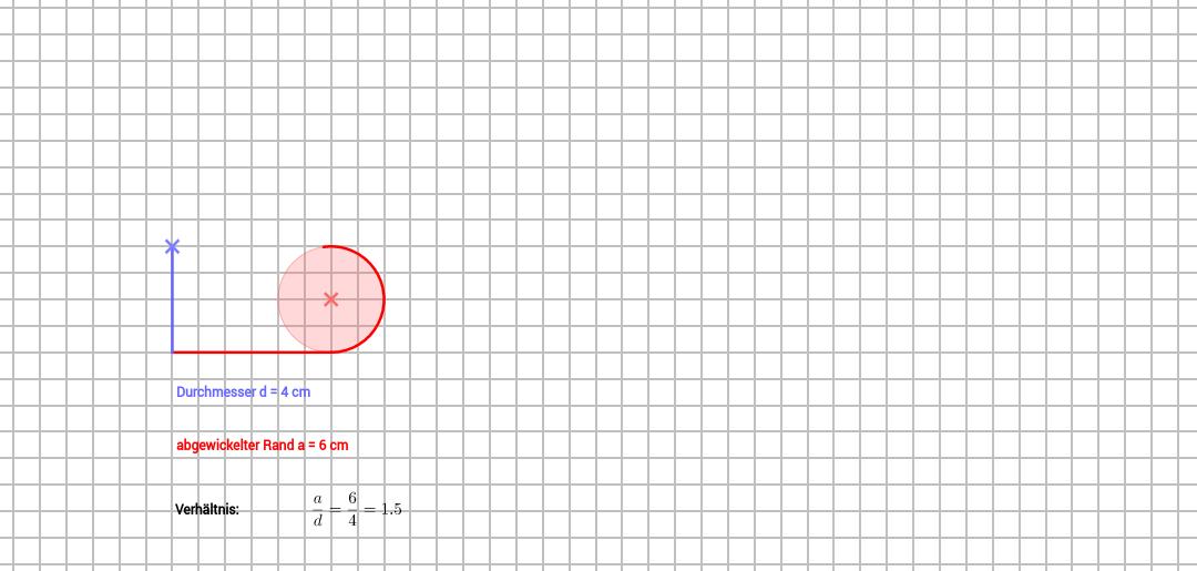 Die Herleitung der Kreiszahl PI