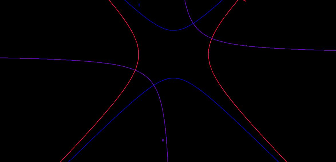 orthogonal _Trajectory