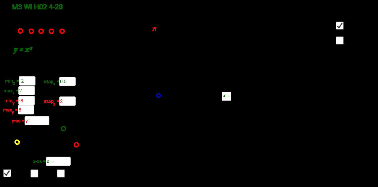 M3 WI H02 4-28