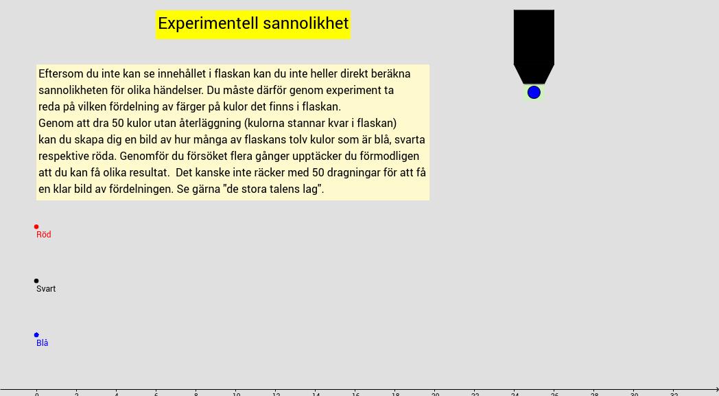 Experimentell sannolikhet