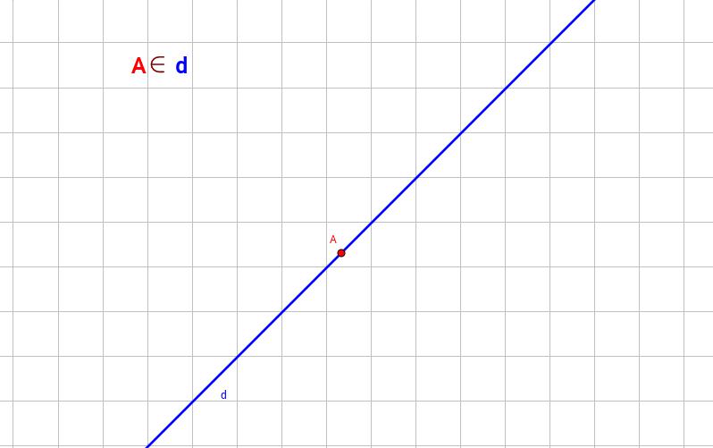 Poziţiile relative ale unui punct faţă de o dreaptă