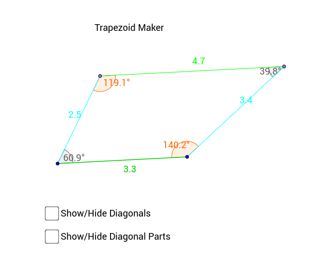 trapezoid maker geogebra. Black Bedroom Furniture Sets. Home Design Ideas