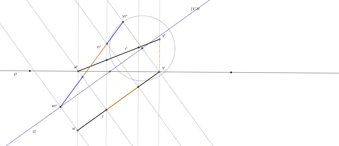 recta paralela vertical. cambio de plano