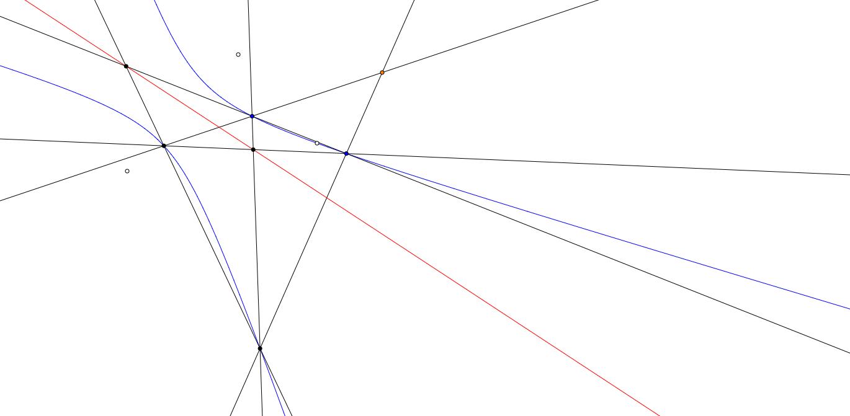 雙曲線之極偶 / polarity for hyperbola