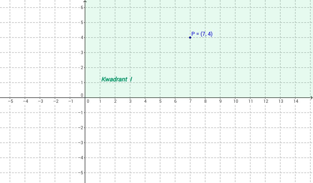 Matrix 1 - Getallenleer - 16 a