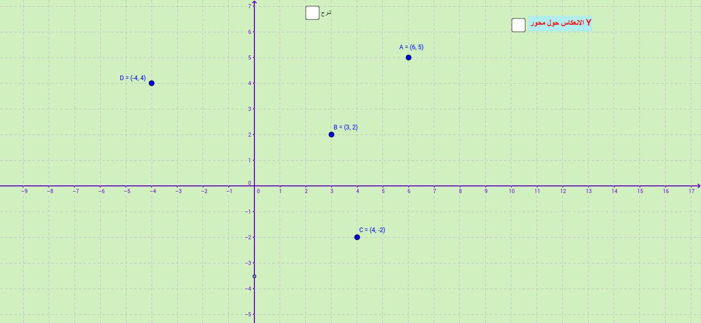 الانعكاس حول محور Y