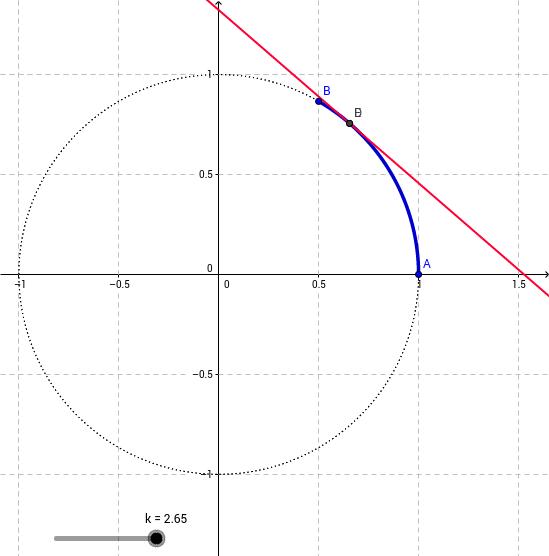 Equazioni parametriche: es. n. 18