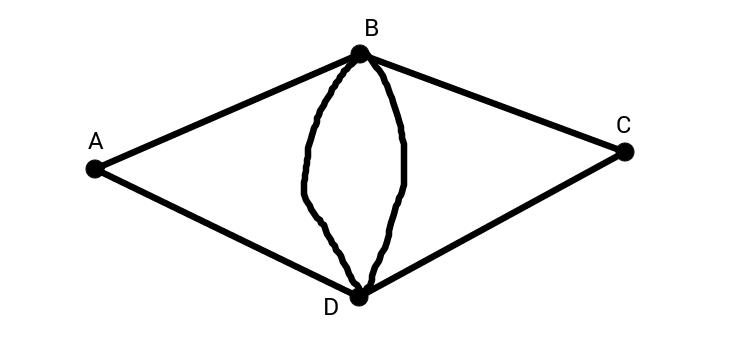 Graph 6