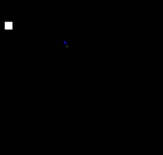 Recta punt-vector