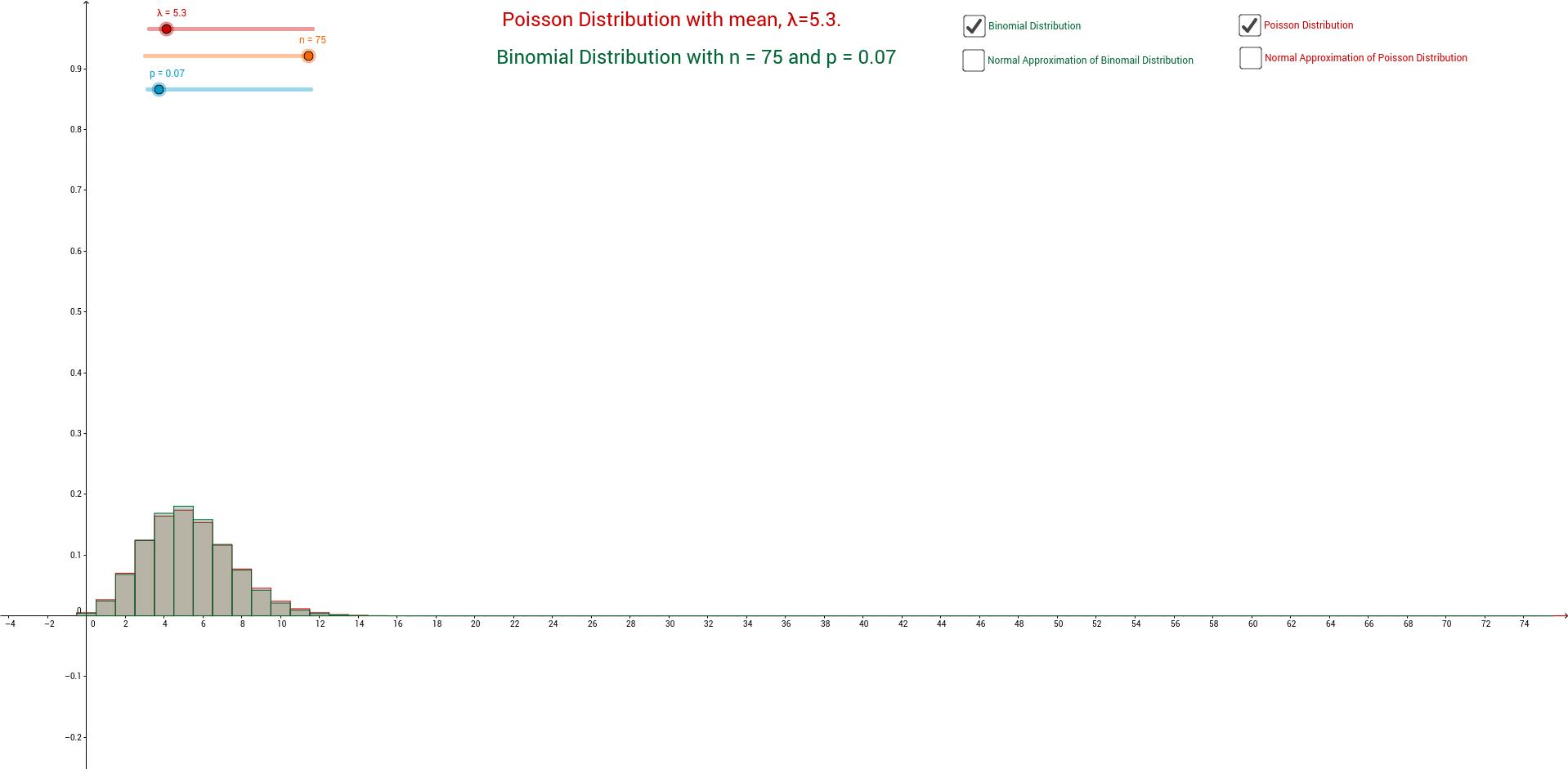 Worksheets Binomial Distribution Worksheet poisson distribution vs binomial geogebra