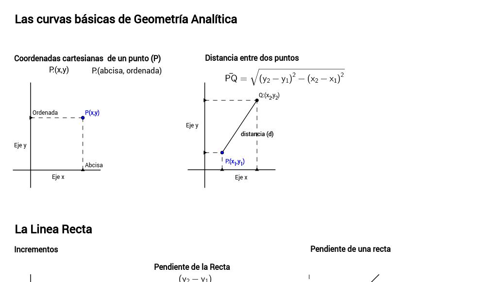 Formulario - Matemáticas III