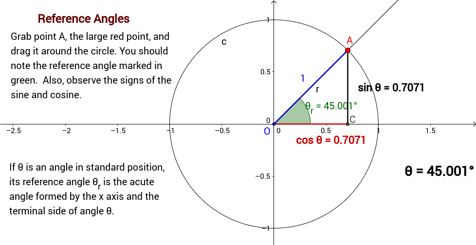 Copy Of Reference Angles Geogebra