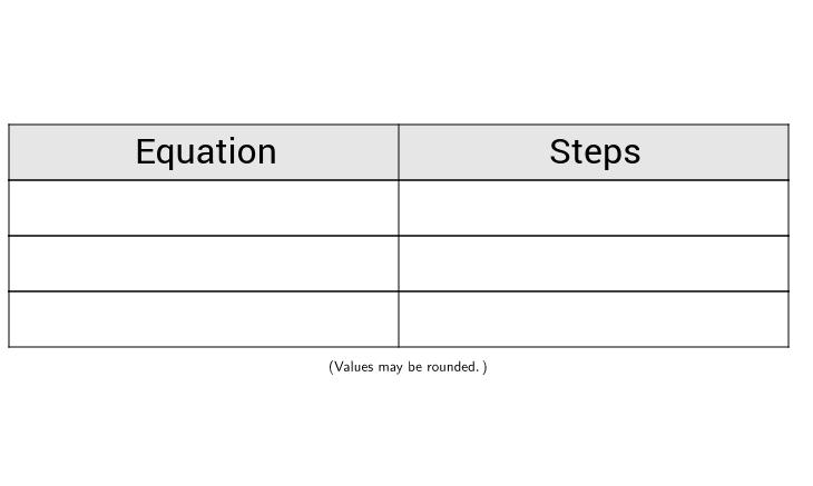 CCGPS CA 2.1.1 Example 1