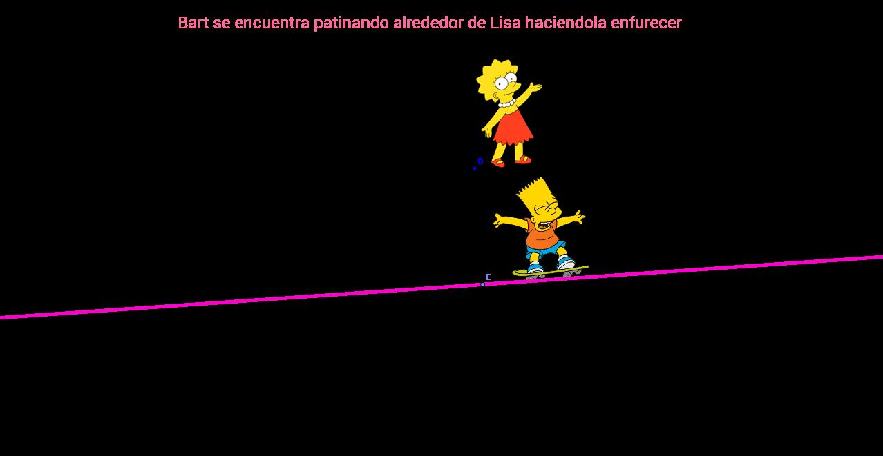 El Punto de Vista de Lisa Simpson (Actividad 2)