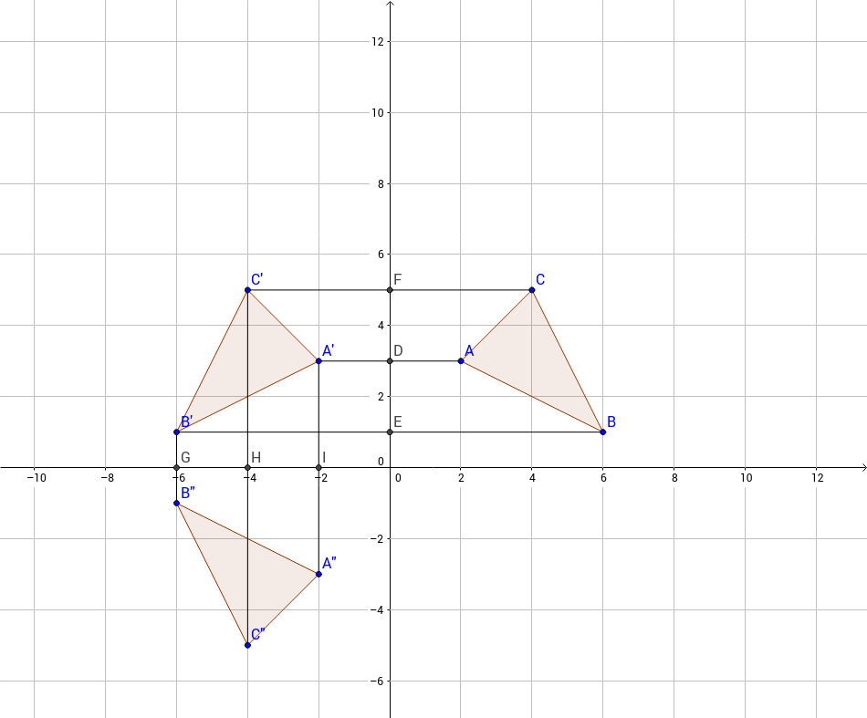 Reflections Activity Part 1 Answer Key GeoGebra – Reflections Worksheet