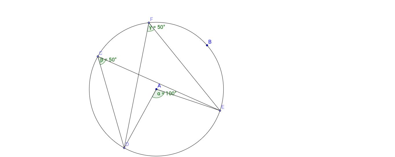 CT - Angle at Circumference