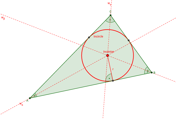 Exploring the Incircle of a Triangle