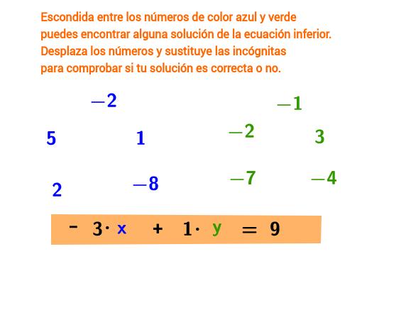 Solución de una ecuación lineal con dos incógnitas
