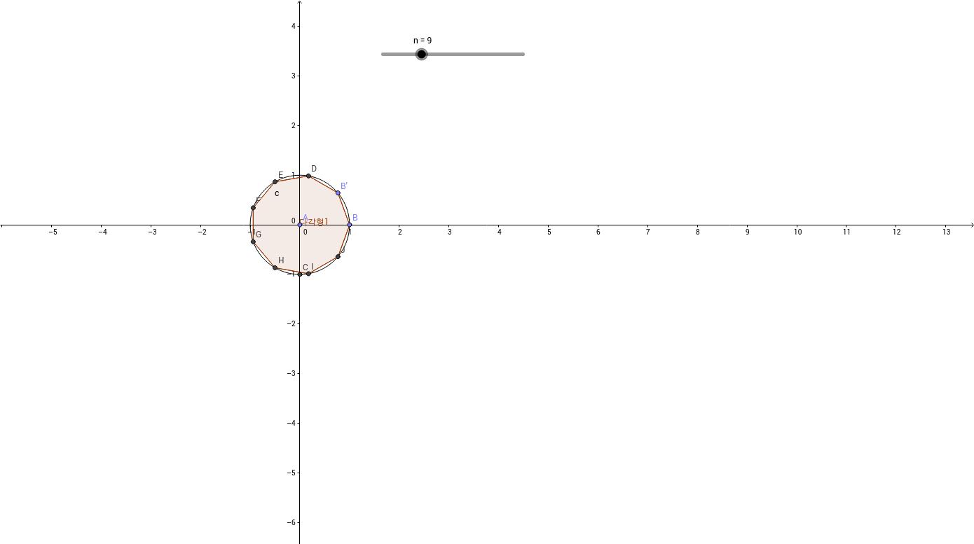 원 안의 정다각형