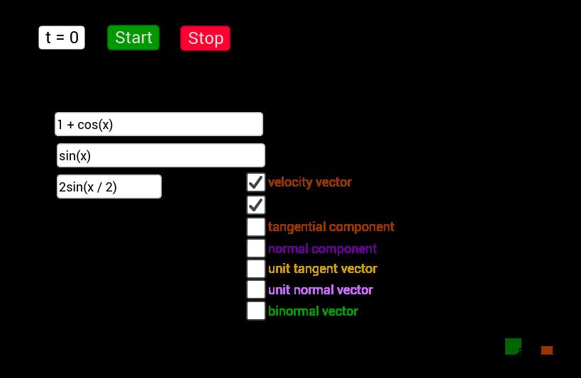Viviani's Curve - Velocity and Acceleration Vectors