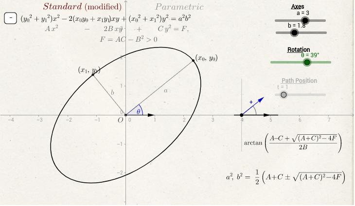 A real life application to parametric equation by valerie_vincent ...