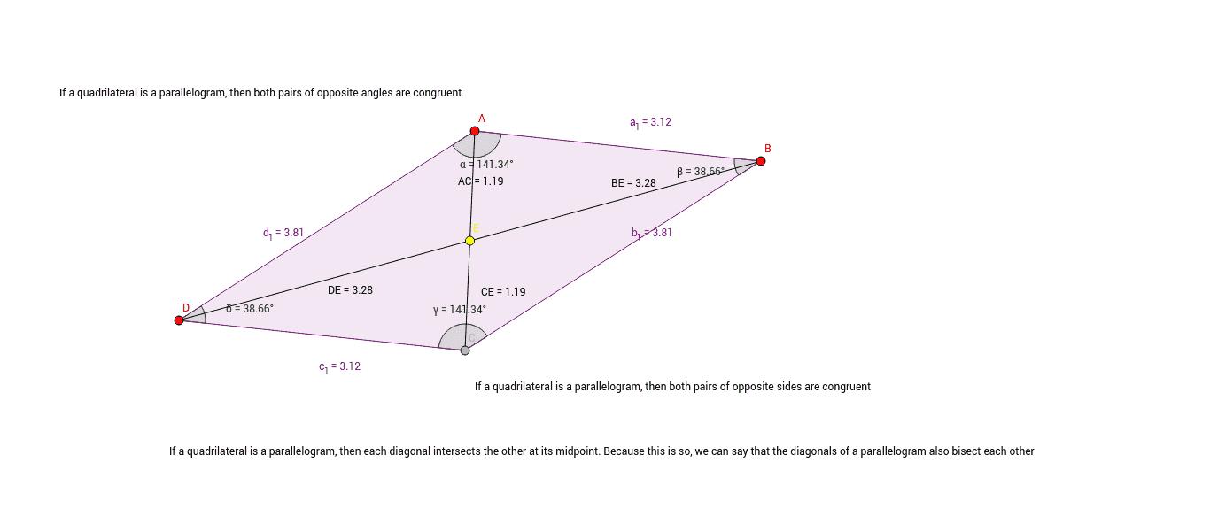 worksheet Properties Of Parallelograms Worksheet exploring properties of parallelograms lab geogebra