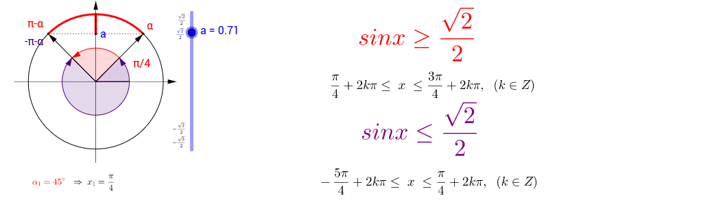 Trigonometrijske nejednačine / Trigonometric inequalities