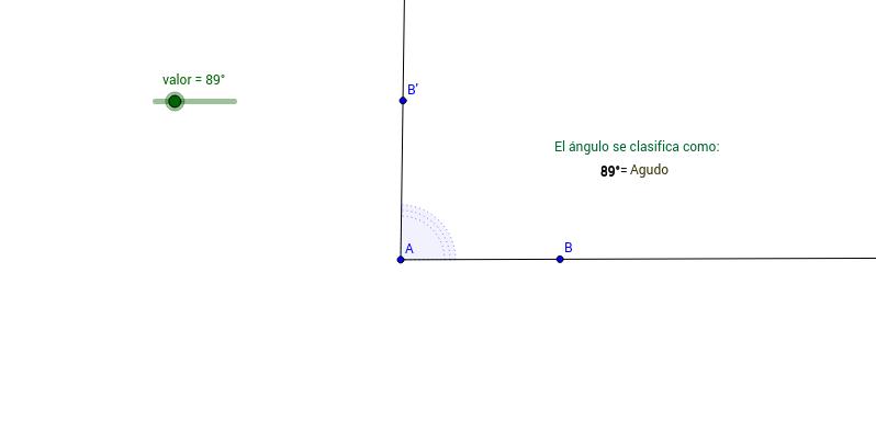 De ángulos y ciclos.