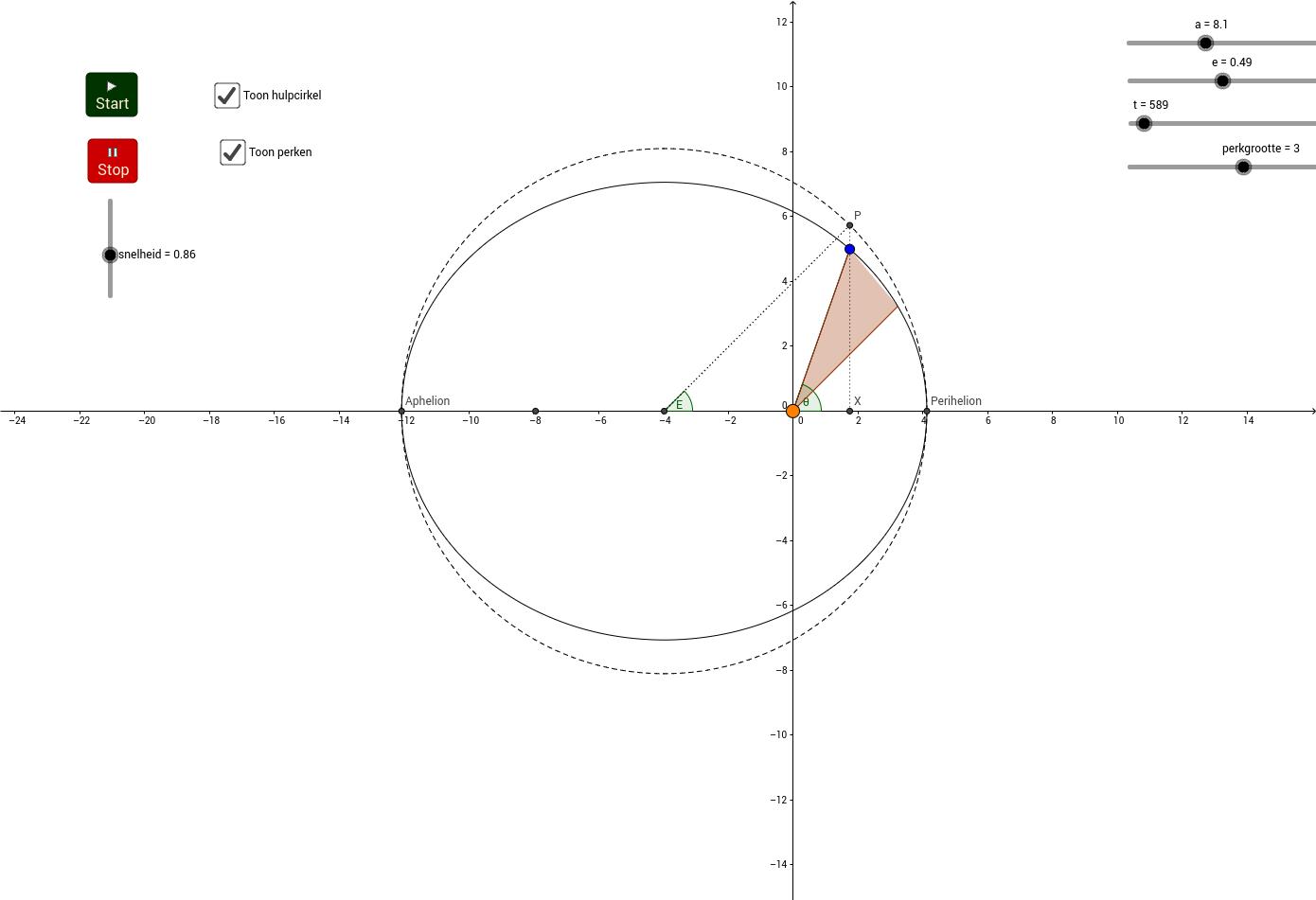 Planetary Orbit by Kepler