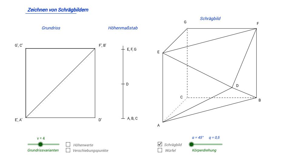Verschiedene Schrägbilder zum gleichen Grundriss