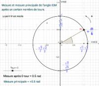 Angles après k tours