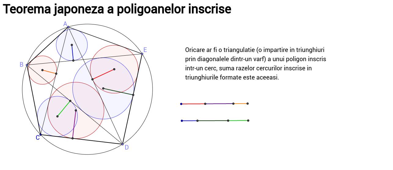 Teorema japoneza a poligoanelor inscrise