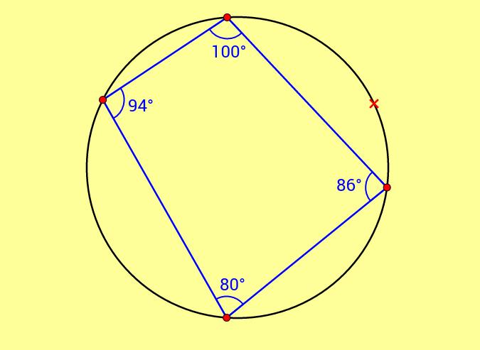 Cyclic Quadrilateral