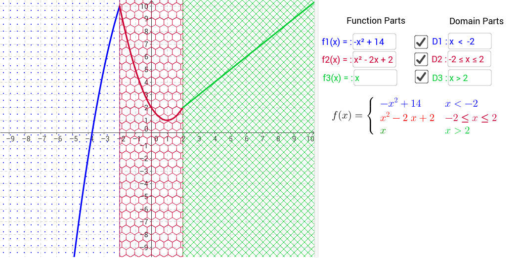 3 Part Piecewise Function - GeoGebra