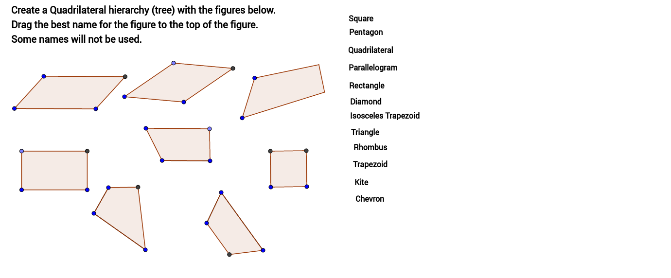 Quadrilateral Hierarchy