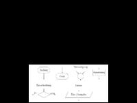 Algorithmen_Arbeitsblatt2.pdf