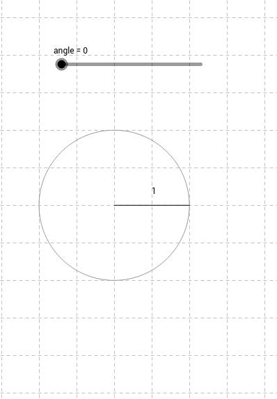 Trigonometry: Introduction