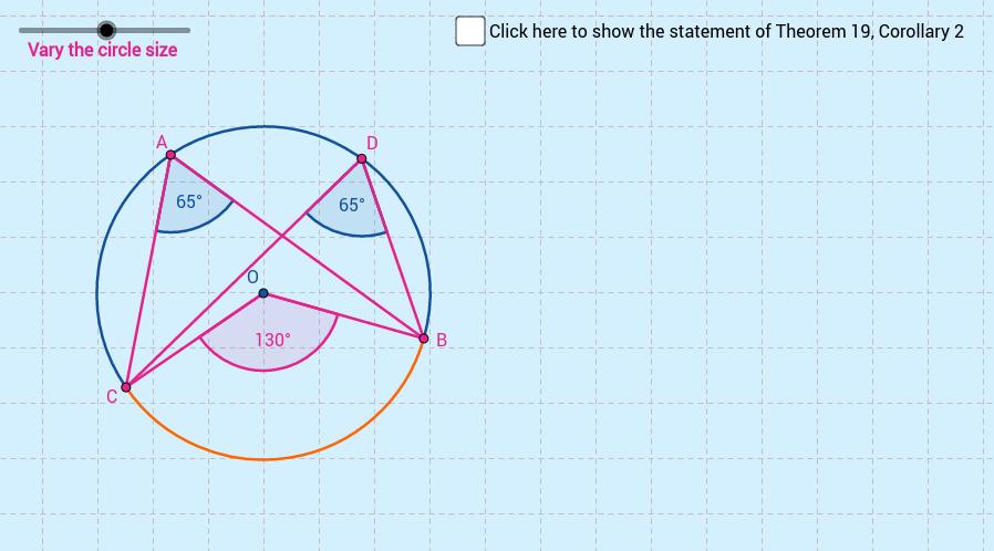 Theorem 19: Corollary 2