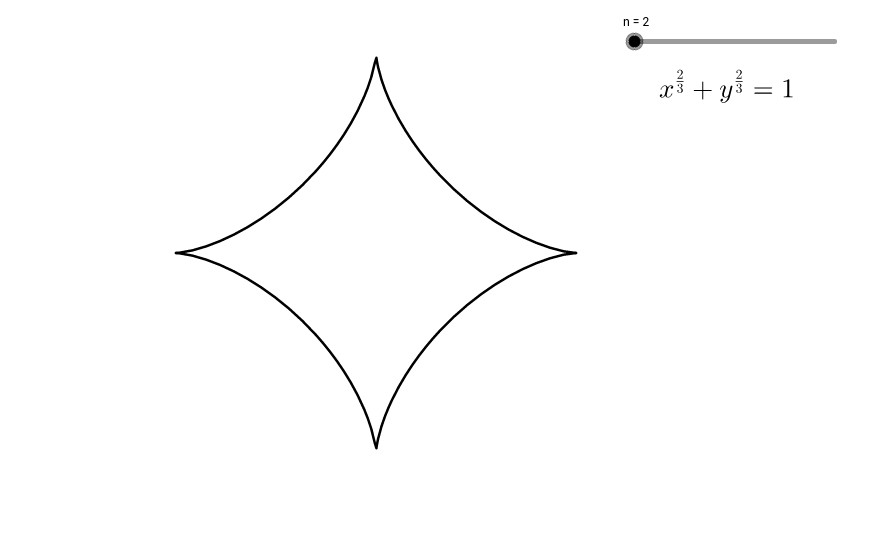 Function to Approximate a Square