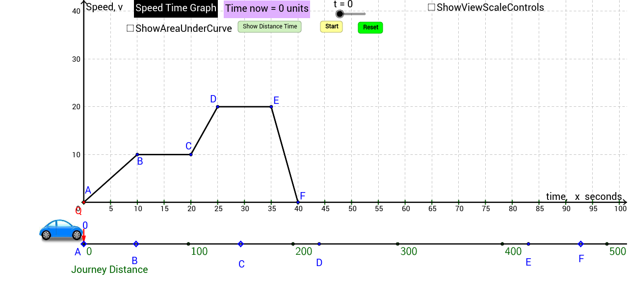 speed time graph for self directed learning customizable geogebra. Black Bedroom Furniture Sets. Home Design Ideas
