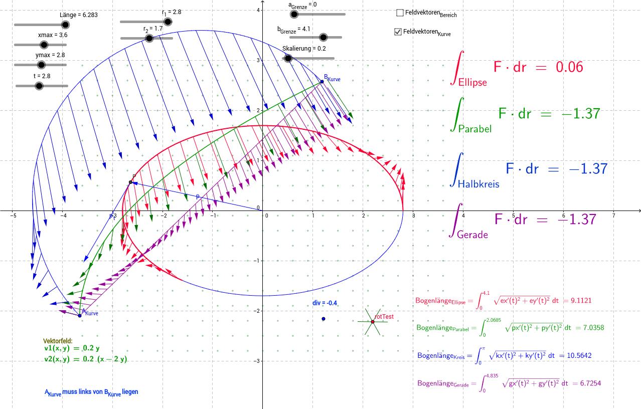 Eigenes_Knobloch_Kurven in der Ebene_Multipfad_wegunabhängi