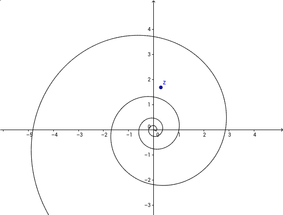 Complex analysis: simple spiral