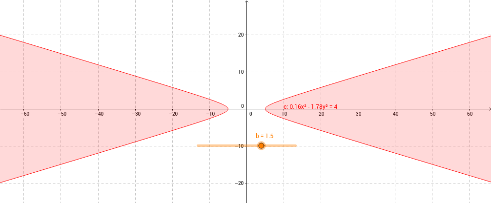 Hyperbola 1