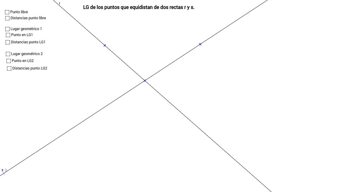 LG de los puntos que equidistan de dos rectas.