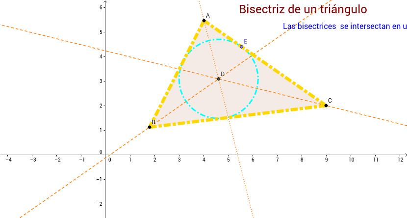 Bisectrices de un triangulo obteniendo el incentro