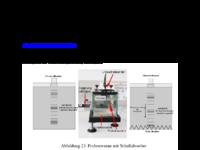 Michael Rode - AkustoOptischerModulator.pdf