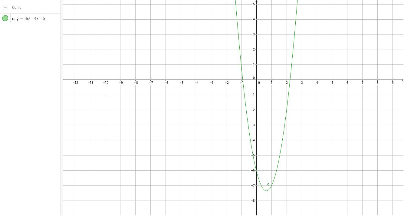 Parabola Press Enter to start activity