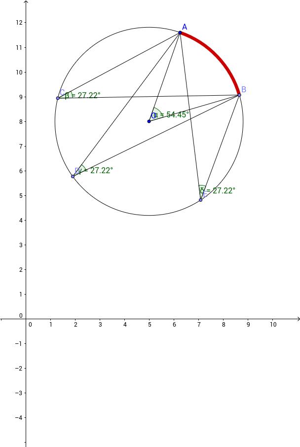 Círculos con arco