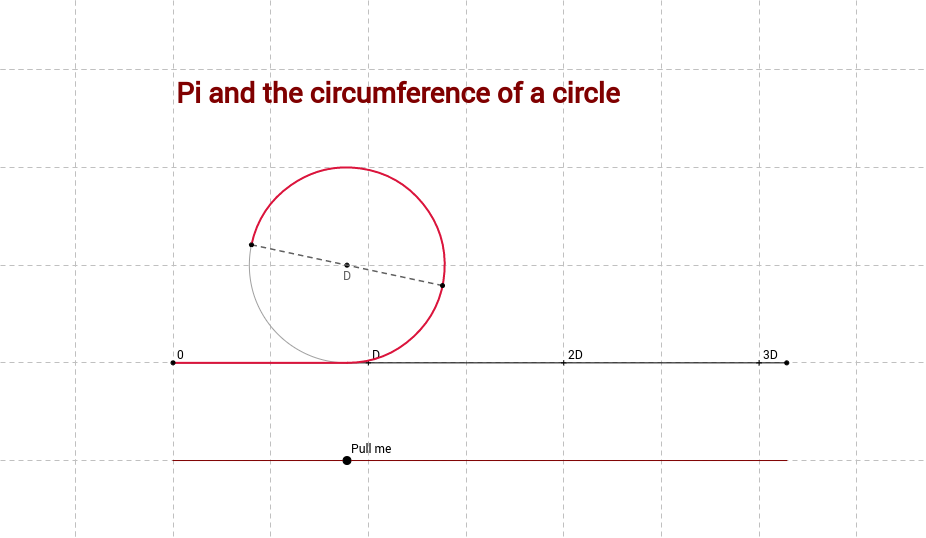 Pi and the circumference of a circle